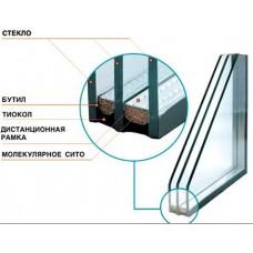 Основные составляющие стеклопакета